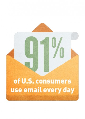 email marketing stat