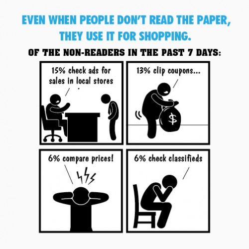 non-readers
