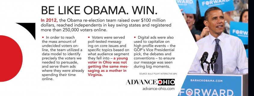 Obama political strategy