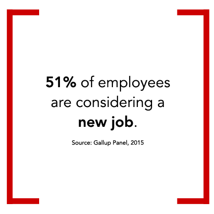 employement-stat